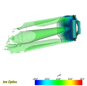 ion optics simulation