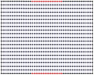 finite difference discretization