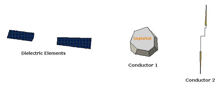 Conductive and dielectric components
