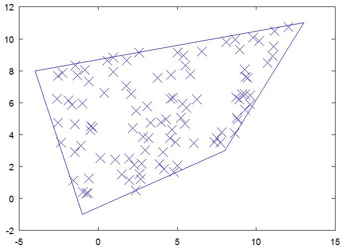 Interpolation using an arbitrary quadrilateral
