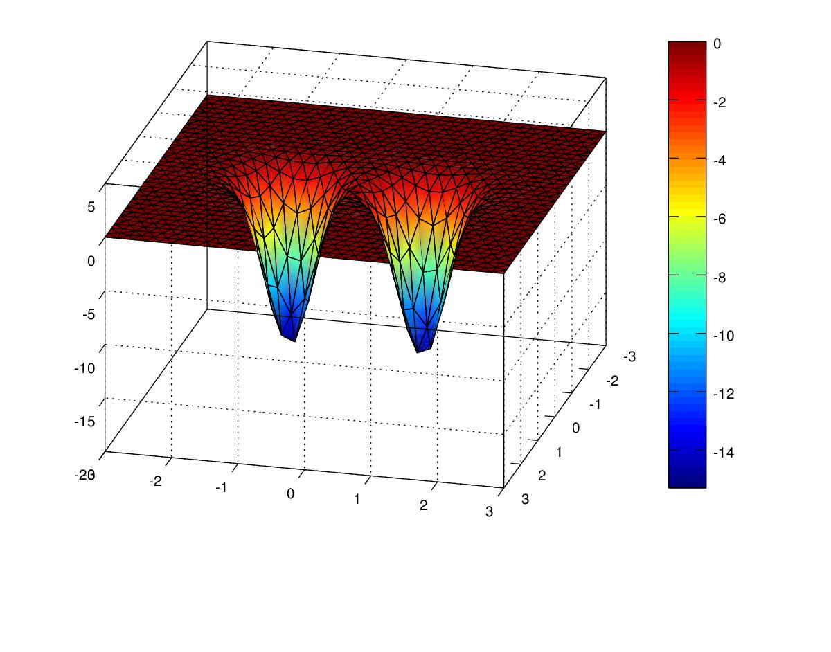 experiment matlab Controlling task flow: selecting conditions and blocks using custom-defined criteria to control the flow of the task on-line, the user can specify matlab functions that select the order of conditions or blocks, and determine when blocks should change.