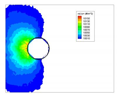 ionization density