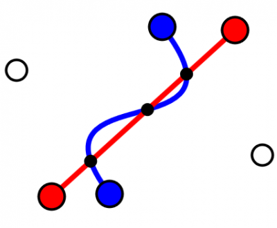 cubic segment and line intersections