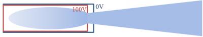 simple ion gun sketch