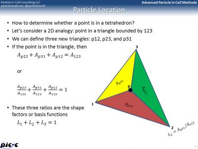triangle subdivision