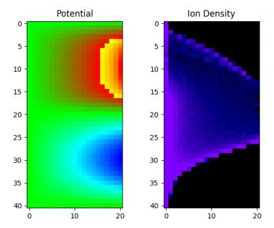 arduino plasma simulation